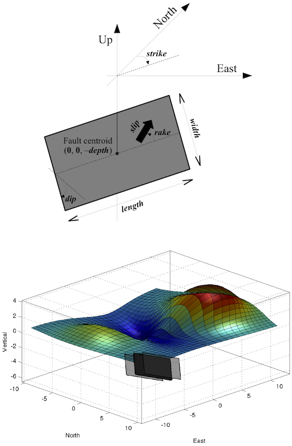 Beauducel's Matlab toolbox